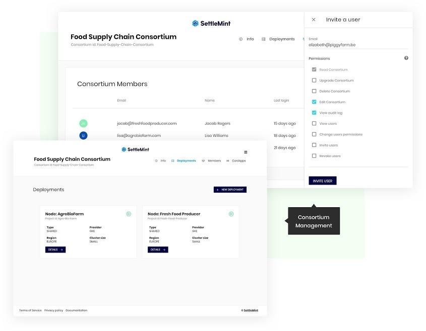 Platform Consortium